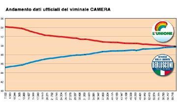 Camera2006
